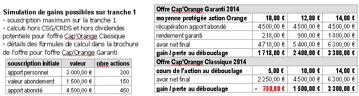 SimulationGainsCapOrange-C